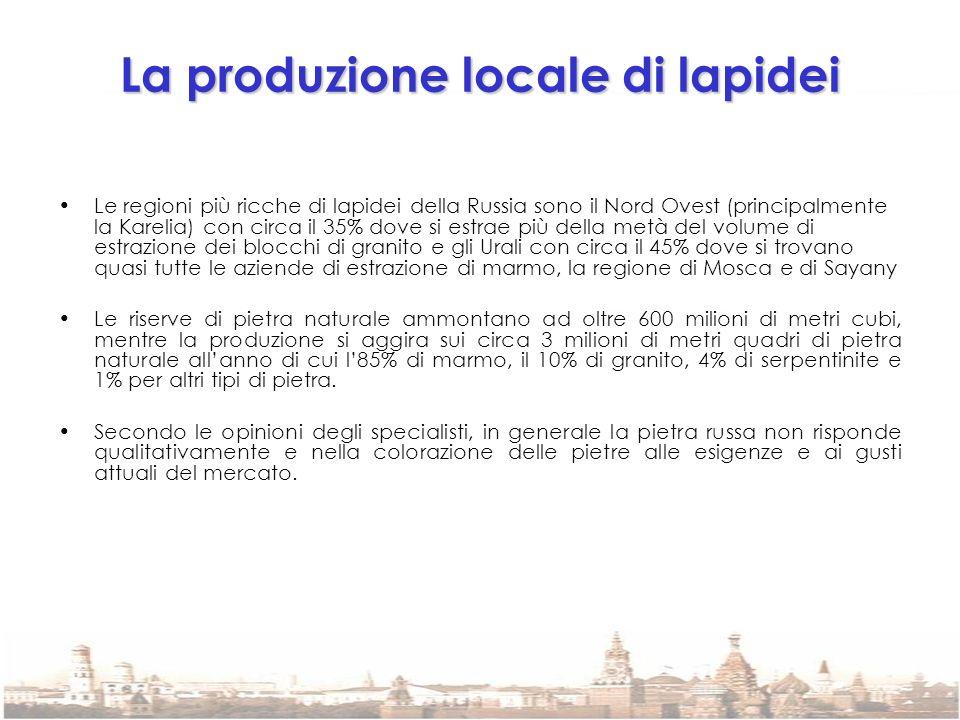 La produzione locale di lapidei