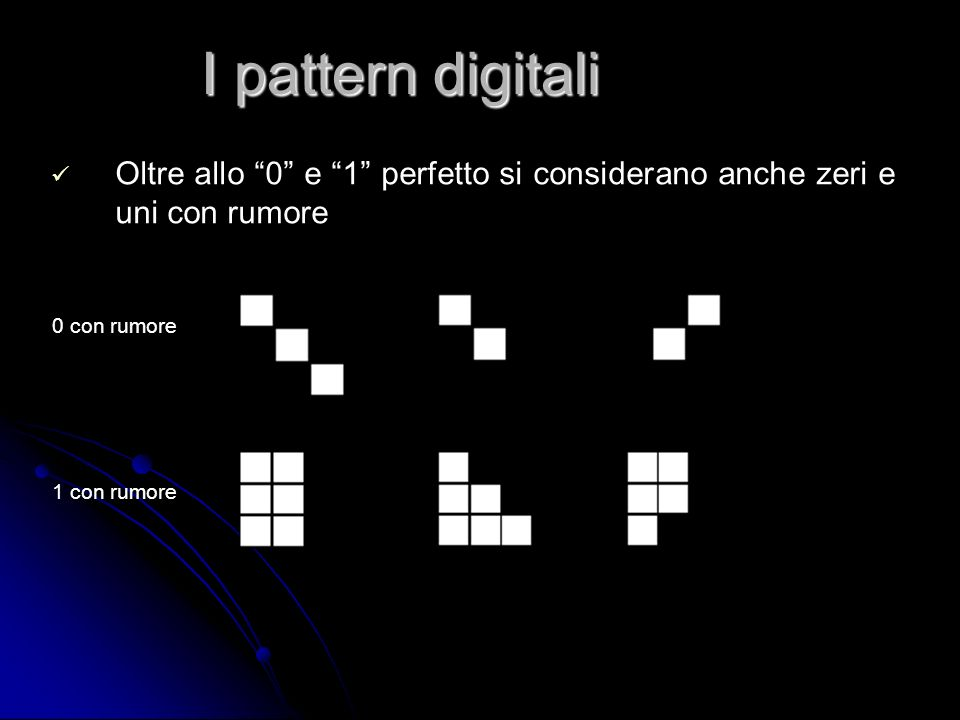 I pattern digitali Oltre allo 0 e 1 perfetto si considerano anche zeri e uni con rumore. 0 con rumore.