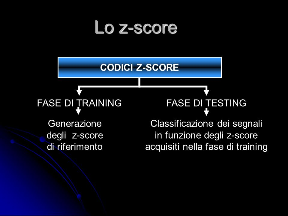 Generazione degli z-score di riferimento