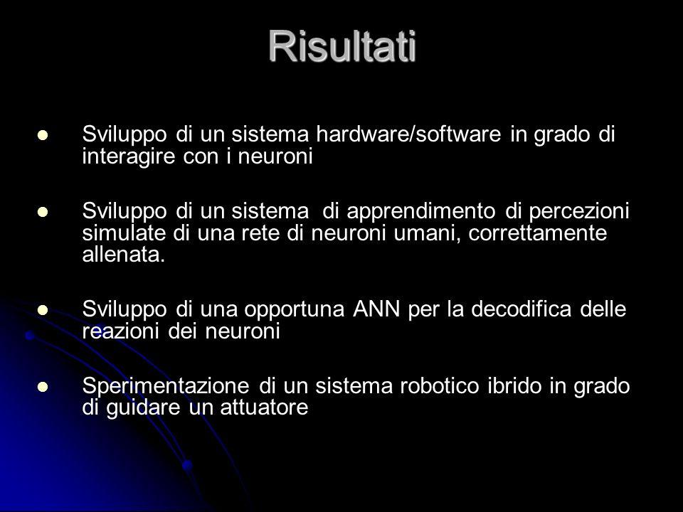 Risultati Sviluppo di un sistema hardware/software in grado di interagire con i neuroni.