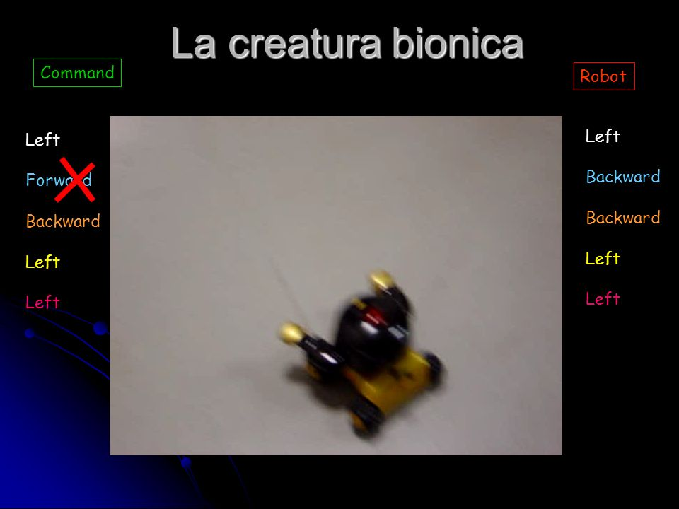 La creatura bionica Command Robot Left Forward Backward Left Backward