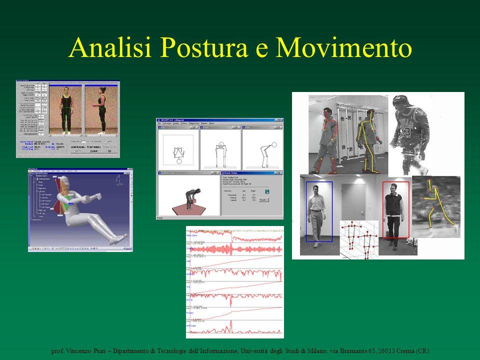 Analisi Postura e Movimento