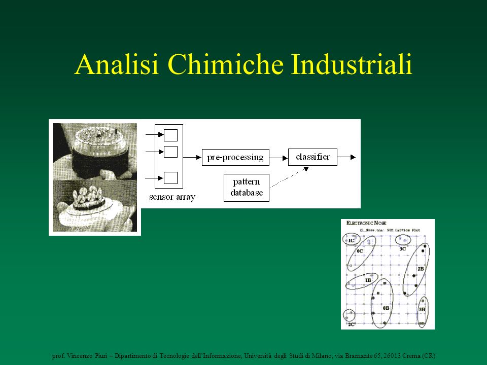 Analisi Chimiche Industriali