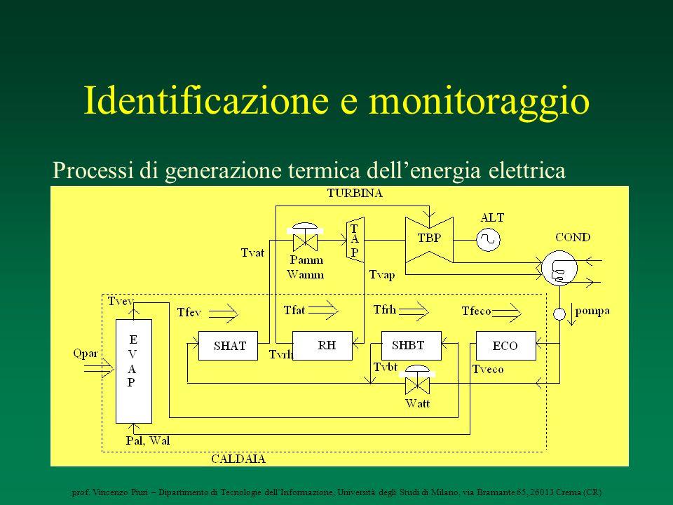 Identificazione e monitoraggio