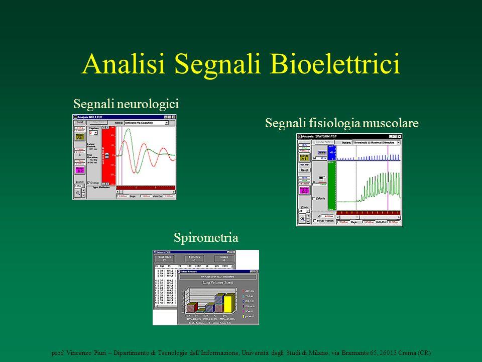 Analisi Segnali Bioelettrici