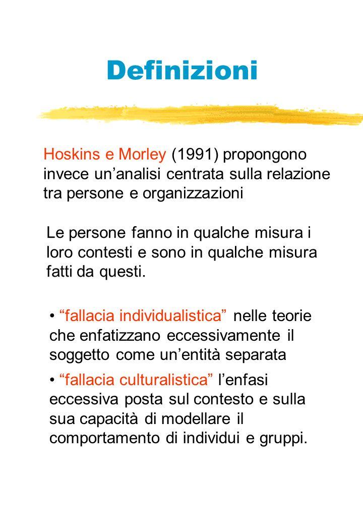 Definizioni Hoskins e Morley (1991) propongono invece un'analisi centrata sulla relazione tra persone e organizzazioni.