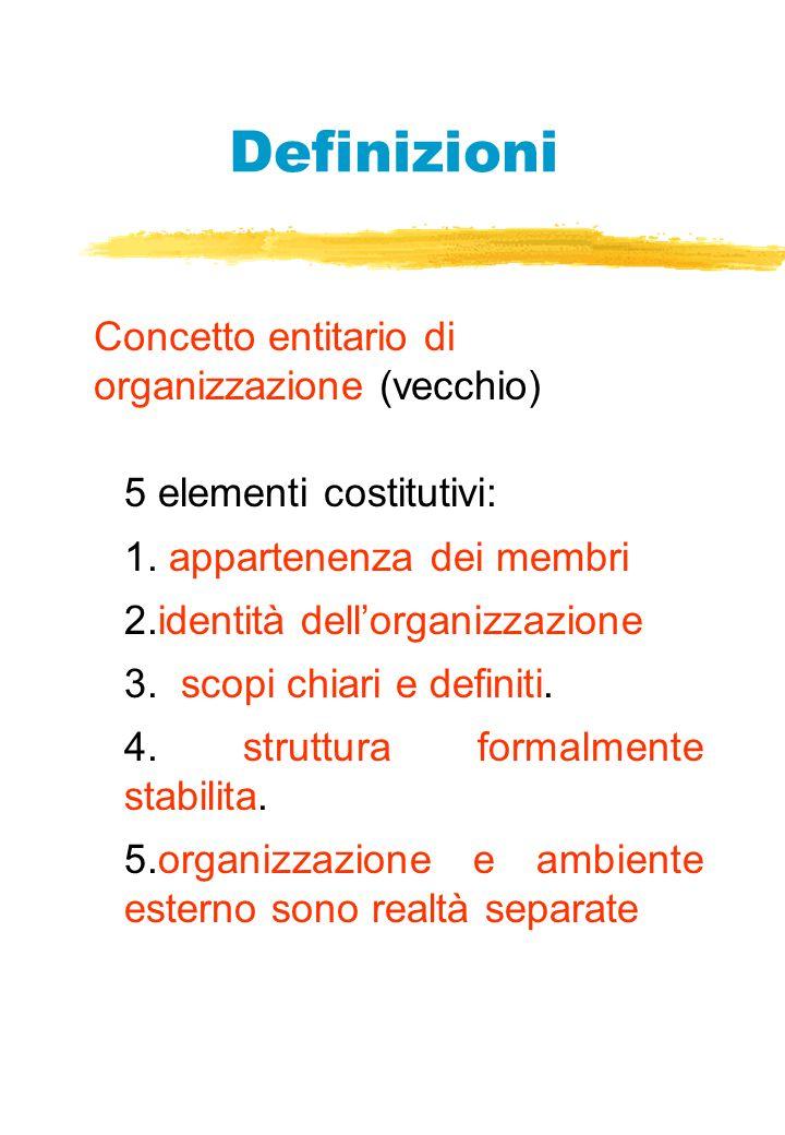 Definizioni Concetto entitario di organizzazione (vecchio)