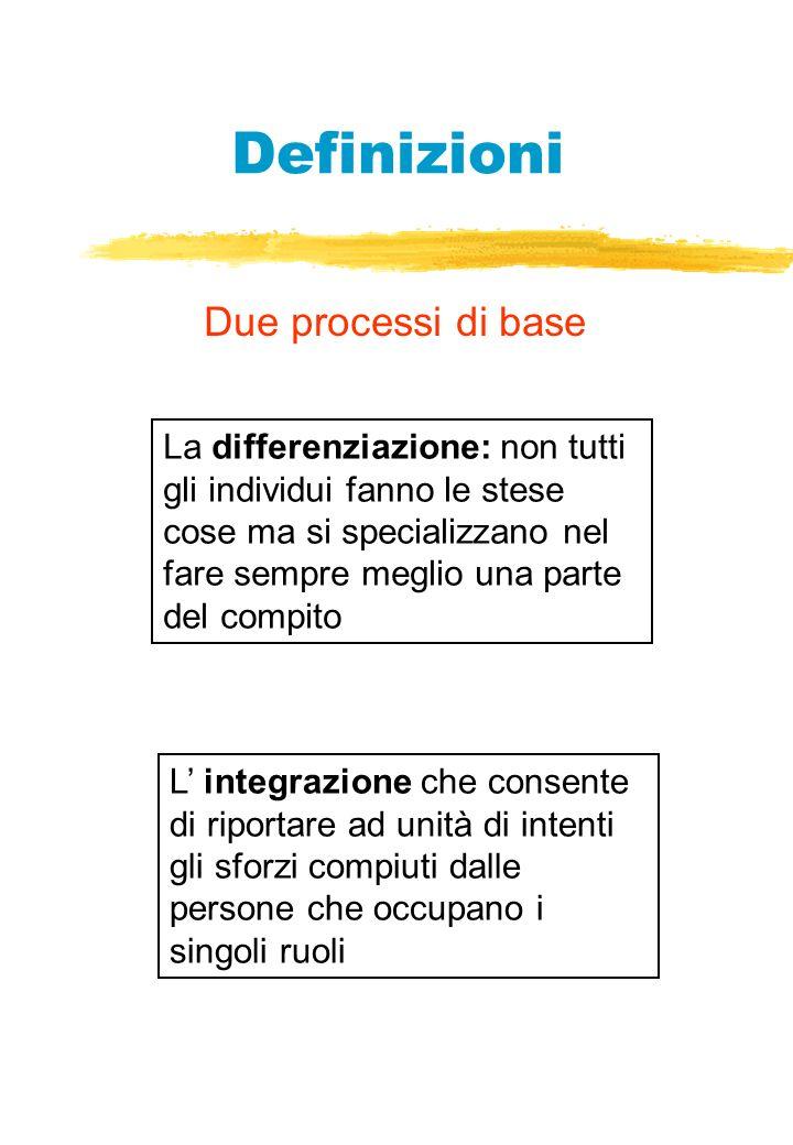 Definizioni Due processi di base