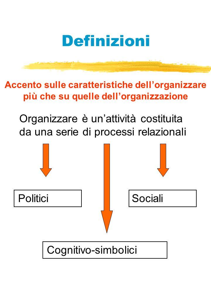 Definizioni Accento sulle caratteristiche dell'organizzare più che su quelle dell'organizzazione.