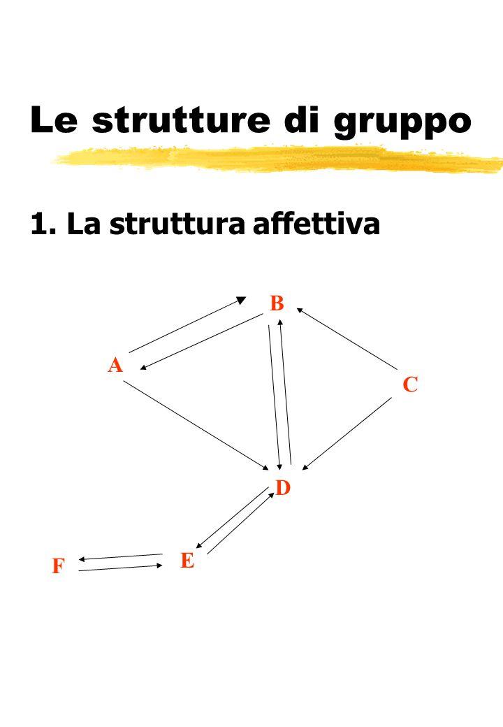 Le strutture di gruppo 1. La struttura affettiva B A C D E F