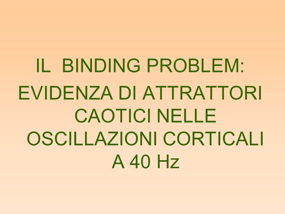 EVIDENZA DI ATTRATTORI CAOTICI NELLE OSCILLAZIONI CORTICALI A 40 Hz