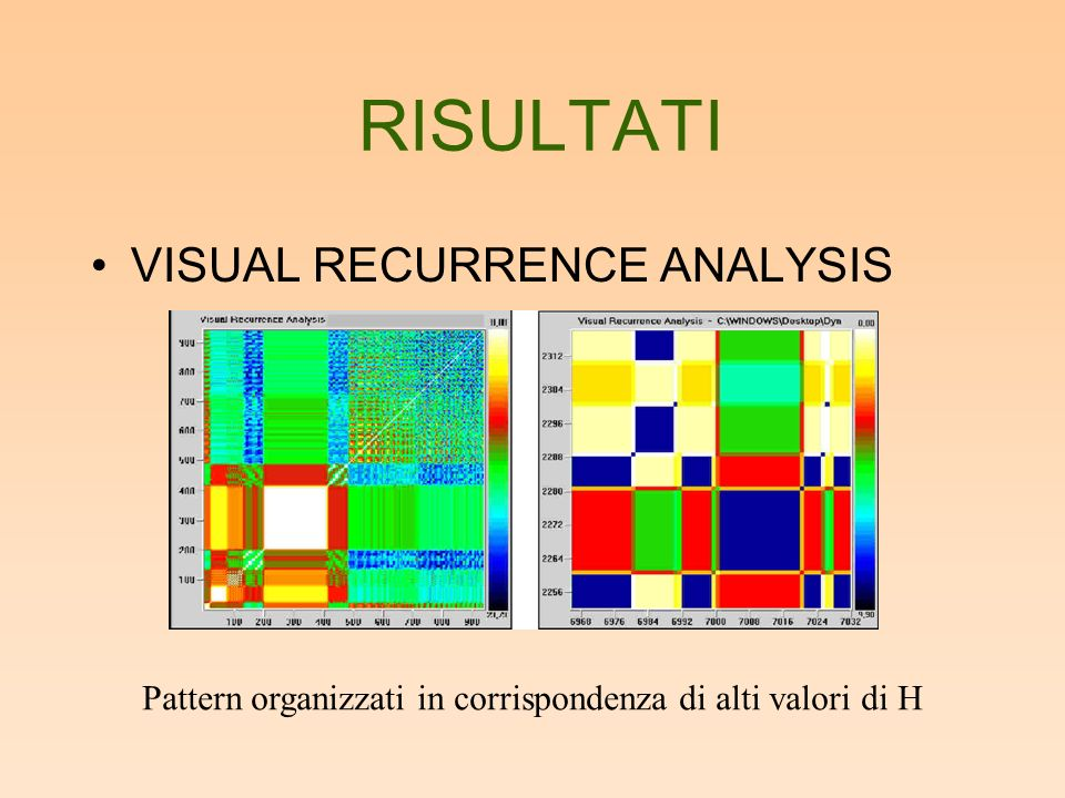 RISULTATI VISUAL RECURRENCE ANALYSIS