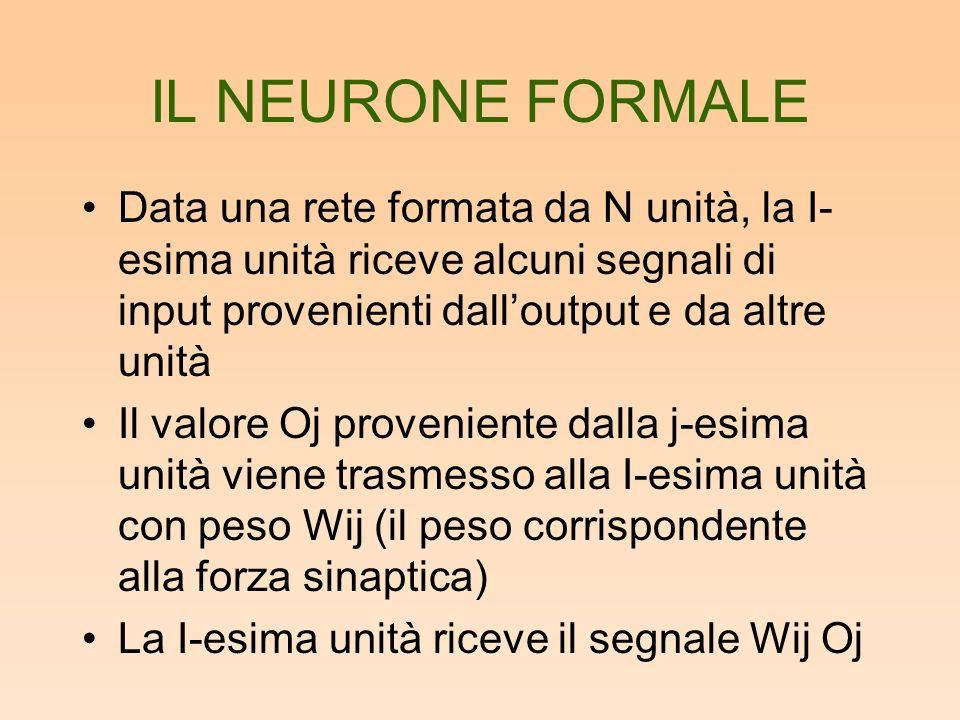 IL NEURONE FORMALE Data una rete formata da N unità, la I-esima unità riceve alcuni segnali di input provenienti dall'output e da altre unità.