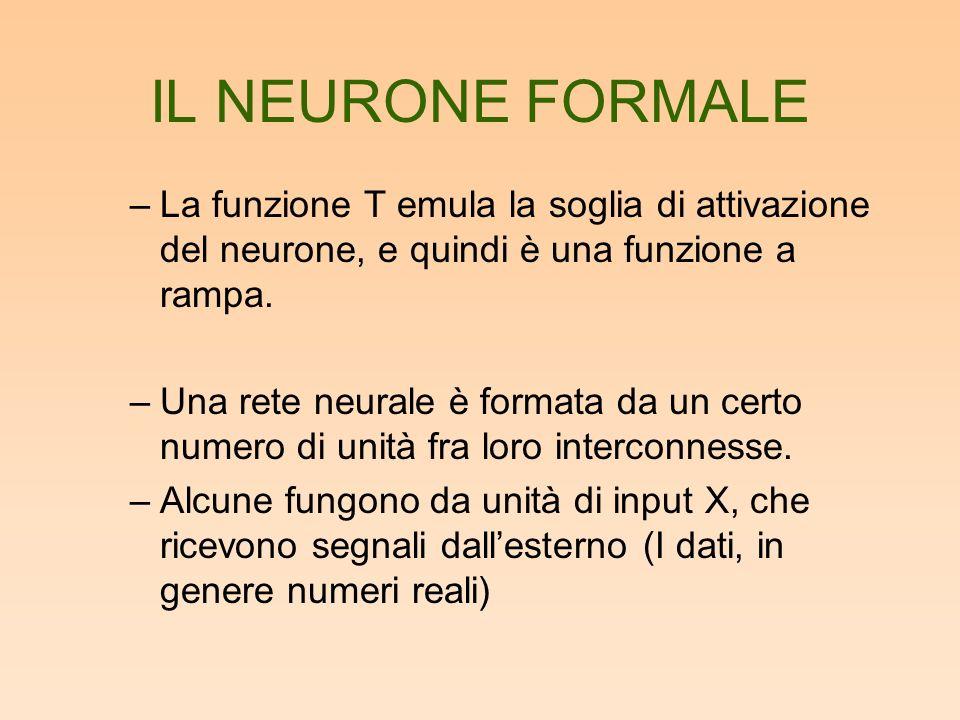IL NEURONE FORMALE La funzione T emula la soglia di attivazione del neurone, e quindi è una funzione a rampa.