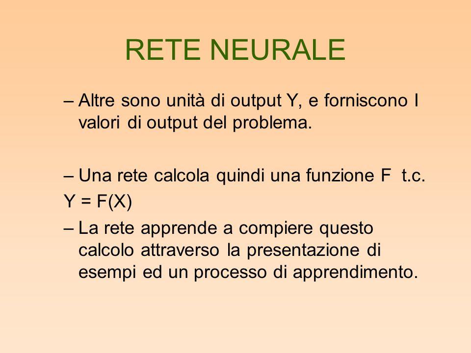 RETE NEURALE Altre sono unità di output Y, e forniscono I valori di output del problema. Una rete calcola quindi una funzione F t.c.