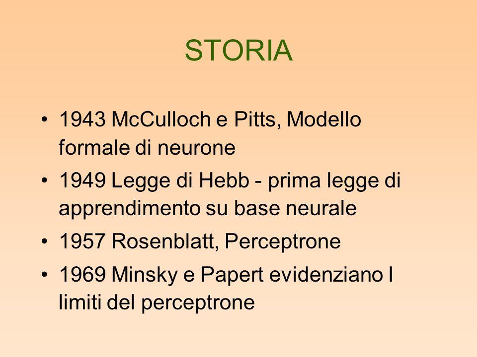 STORIA 1943 McCulloch e Pitts, Modello formale di neurone