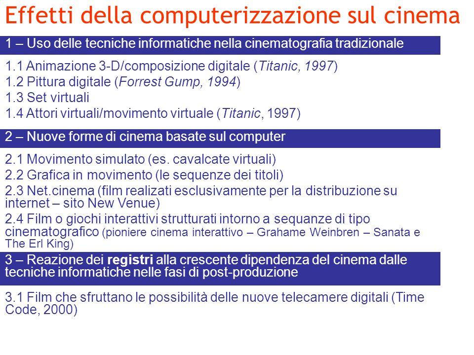 Effetti della computerizzazione sul cinema