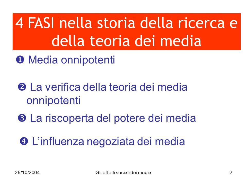 4 FASI nella storia della ricerca e della teoria dei media