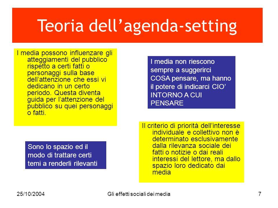 Teoria dell'agenda-setting