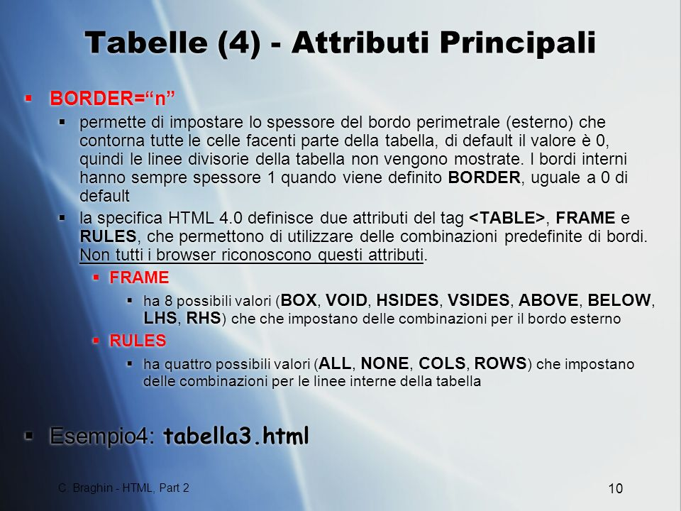 Tabelle (4) - Attributi Principali