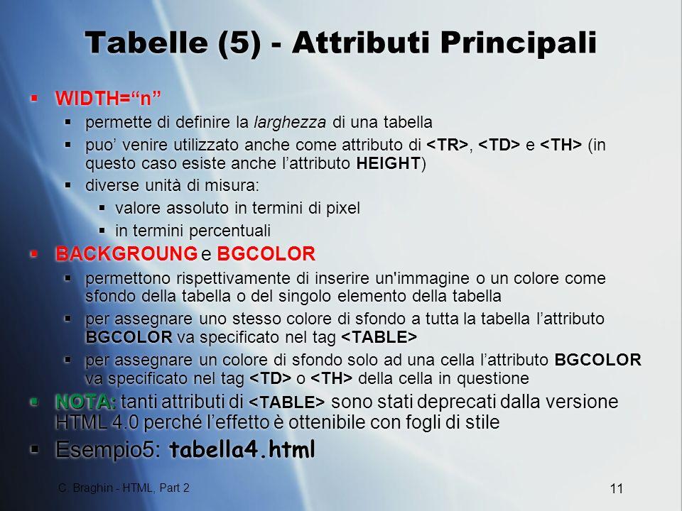 Tabelle (5) - Attributi Principali