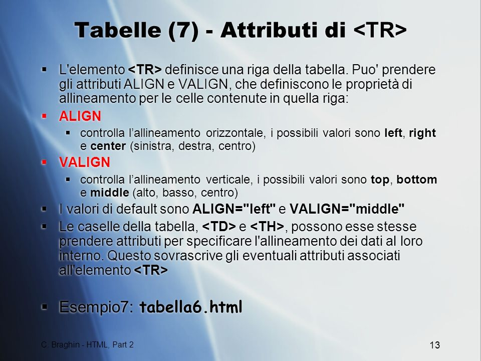 Tabelle (7) - Attributi di <TR>