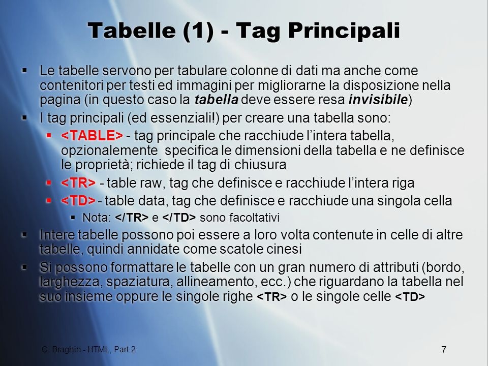 Tabelle (1) - Tag Principali