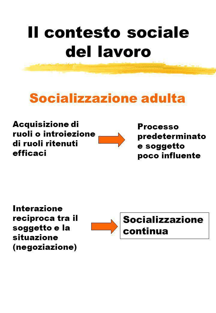 Il contesto sociale del lavoro