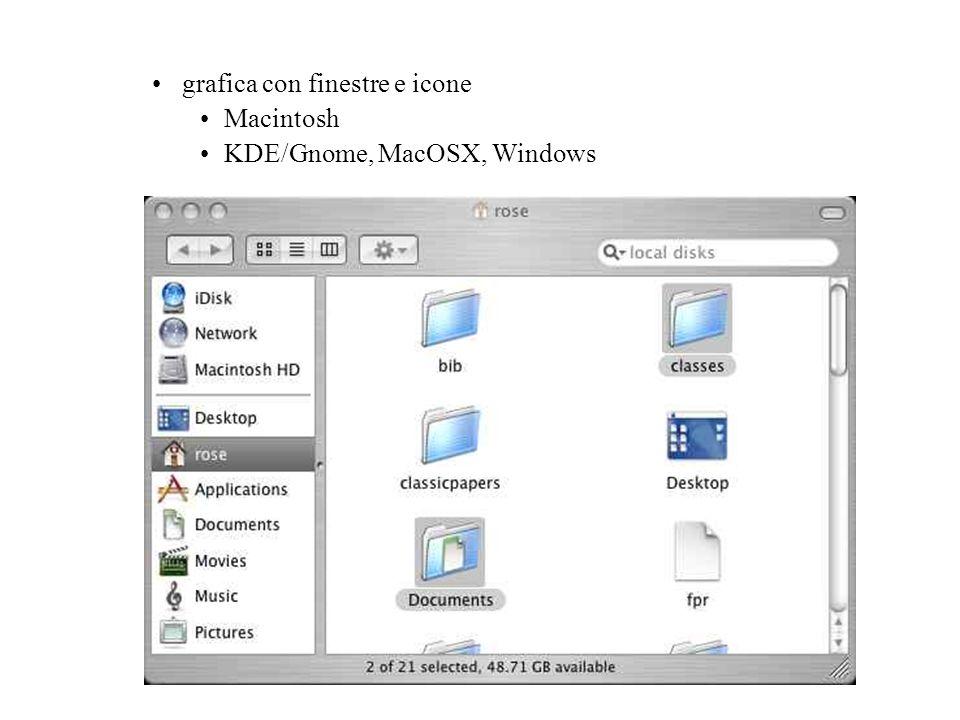 grafica con finestre e icone