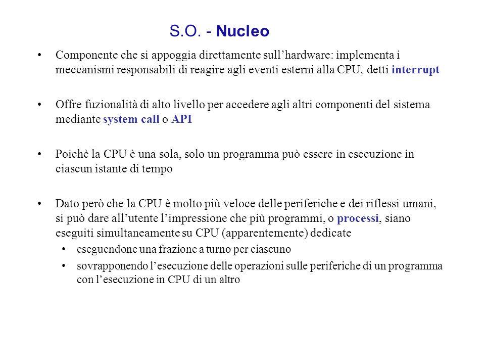 S.O. - Nucleo