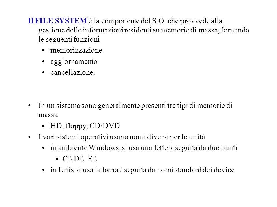 Il FILE SYSTEM è la componente del S. O