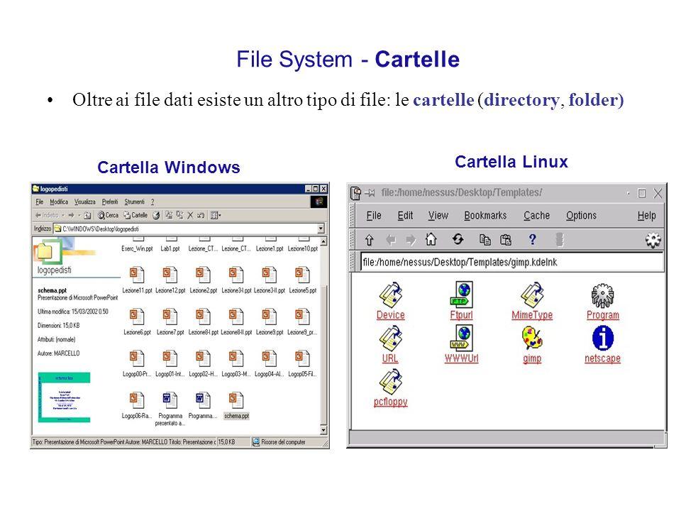 File System - Cartelle Oltre ai file dati esiste un altro tipo di file: le cartelle (directory, folder)