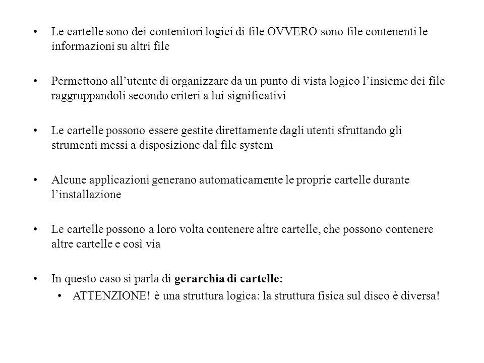 Le cartelle sono dei contenitori logici di file OVVERO sono file contenenti le informazioni su altri file