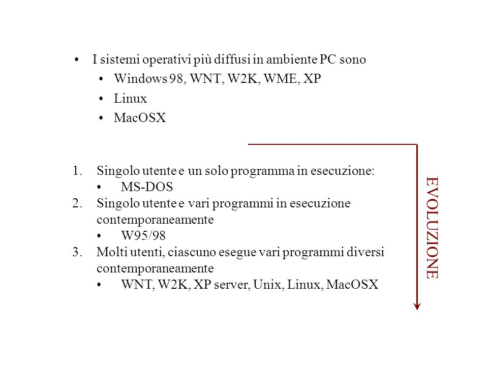 EVOLUZIONE I sistemi operativi più diffusi in ambiente PC sono