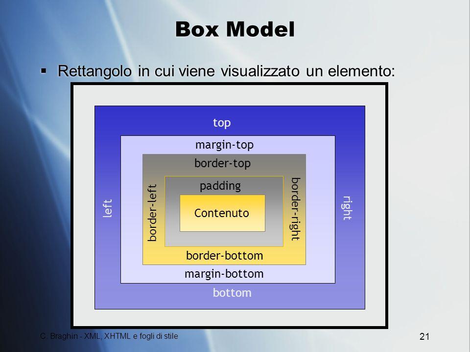 Box Model Rettangolo in cui viene visualizzato un elemento: top