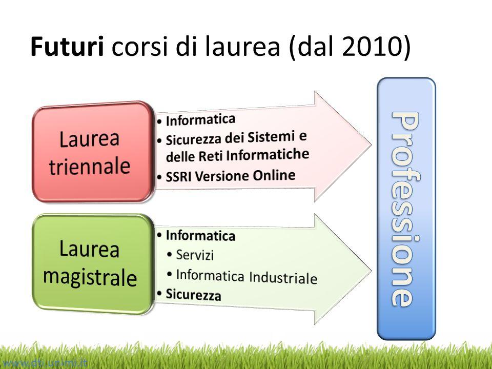 Futuri corsi di laurea (dal 2010)