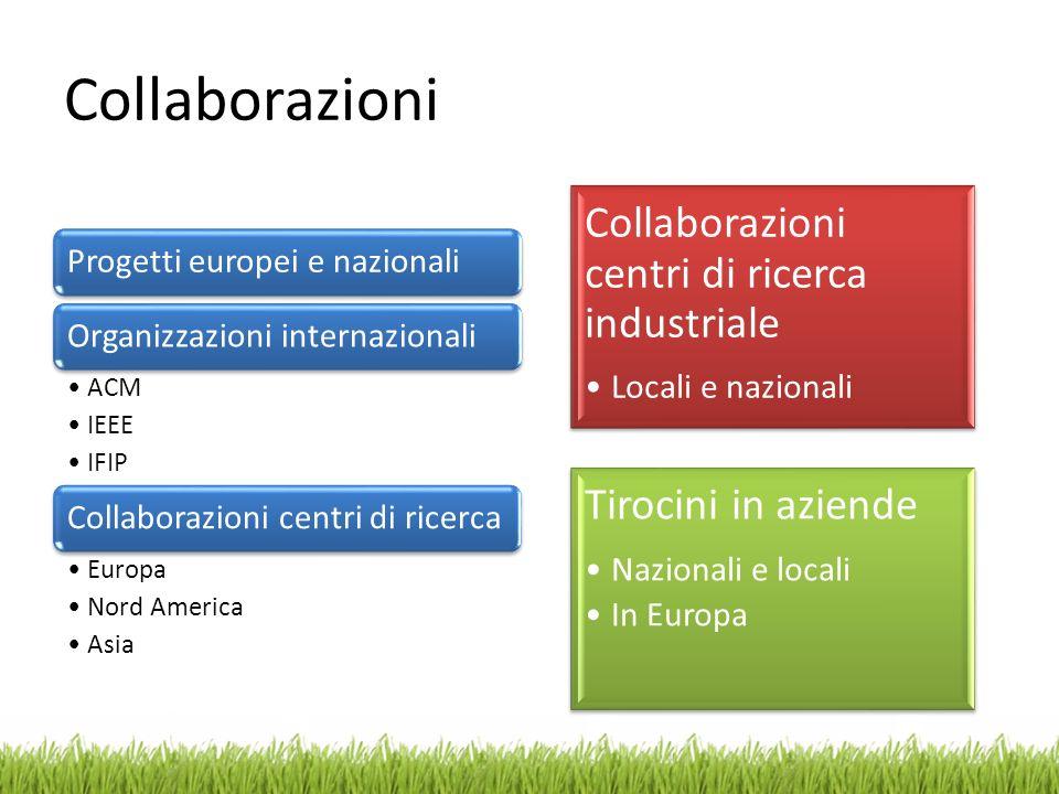 Collaborazioni Sede vivibile Progetti europei e nazionali