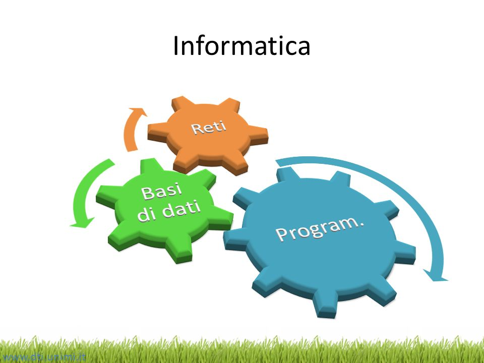Program. Basi di dati Reti Informatica www.dti.unimi.it