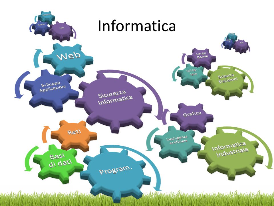Informatica Web Sicurezza Informatica Informatica Industriale Grafica