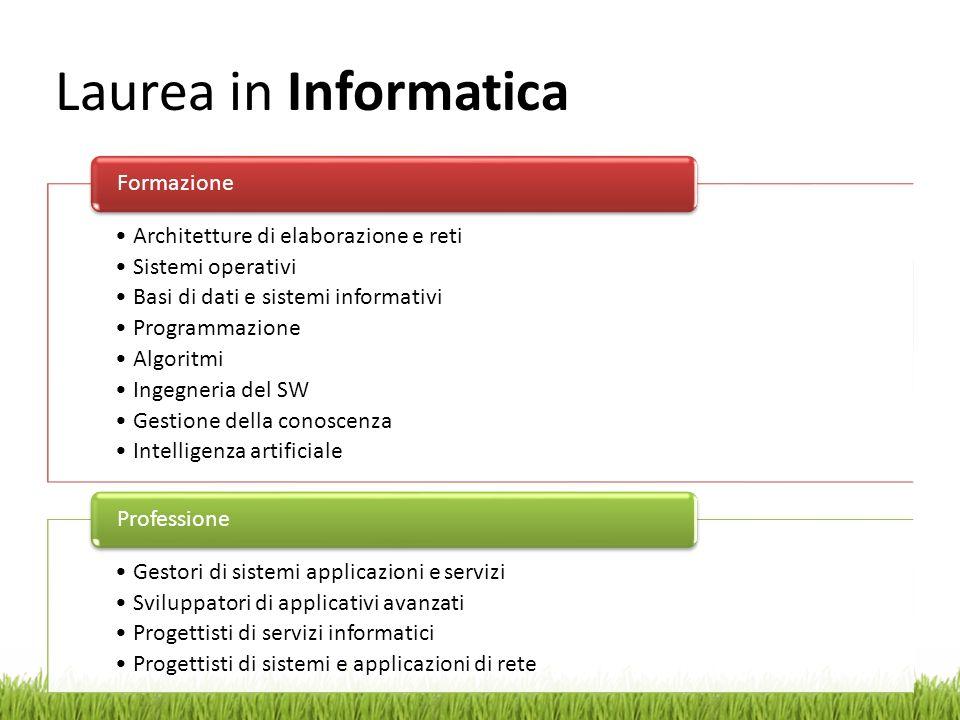 Laurea in Informatica Formazione Architetture di elaborazione e reti