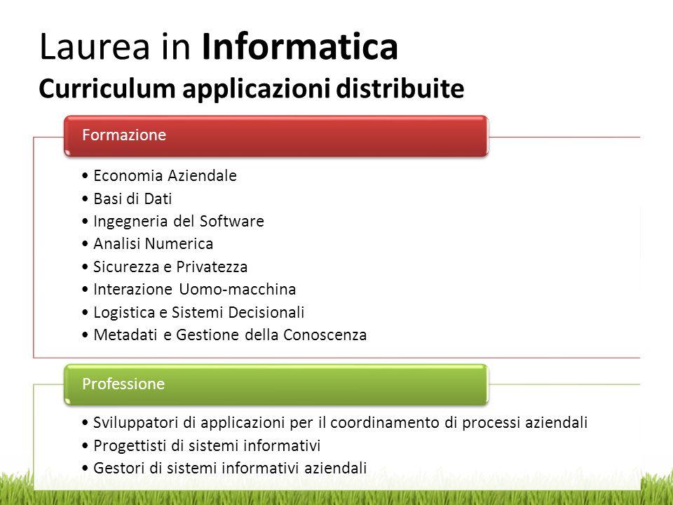 Laurea in Informatica Curriculum applicazioni distribuite
