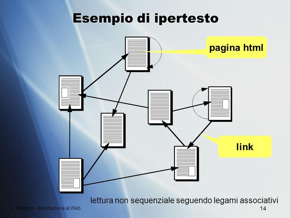 Esempio di ipertesto pagina html link