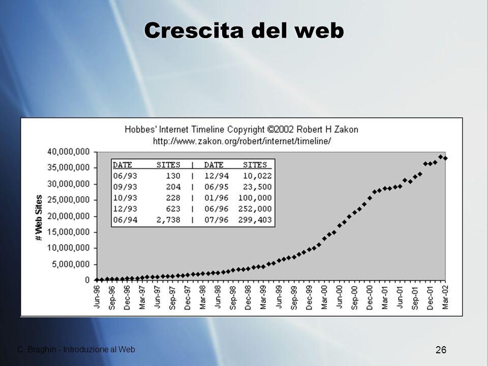 Crescita del web C. Braghin - Introduzione al Web