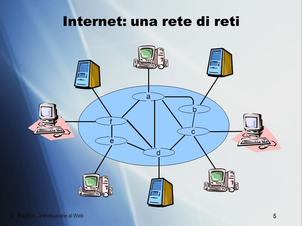 Internet: una rete di reti