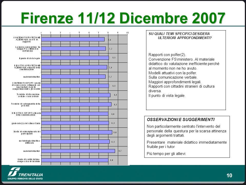 Firenze 11/12 Dicembre 2007 OSSERVAZIONI E SUGGERIMENTI