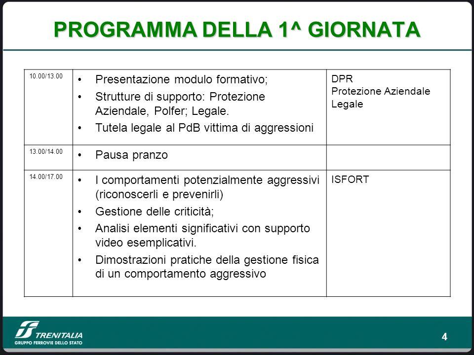 PROGRAMMA DELLA 1^ GIORNATA