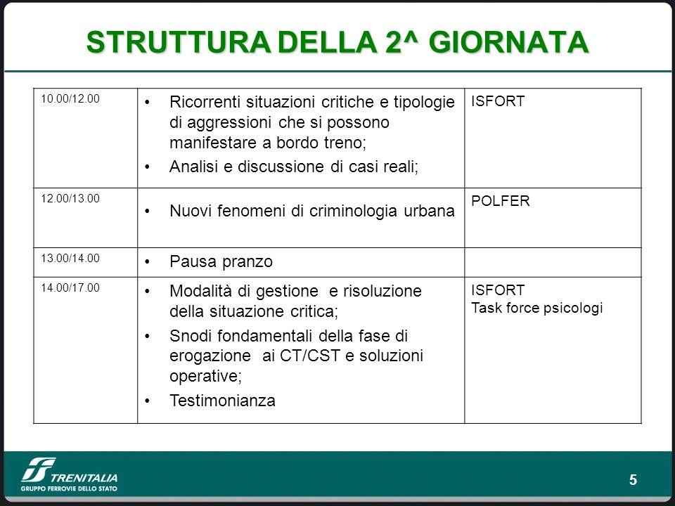 STRUTTURA DELLA 2^ GIORNATA