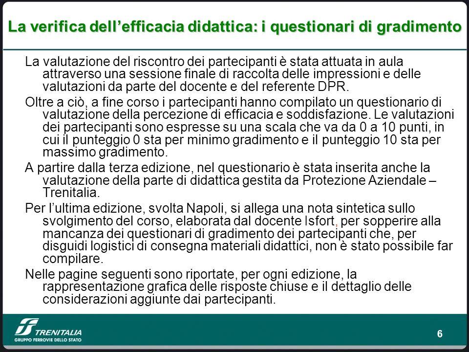 La verifica dell'efficacia didattica: i questionari di gradimento