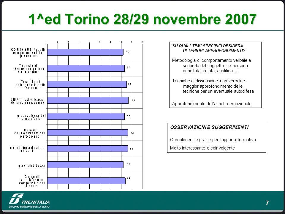 1^ed Torino 28/29 novembre 2007 OSSERVAZIONI E SUGGERIMENTI