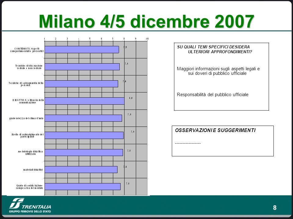 Milano 4/5 dicembre 2007 OSSERVAZIONI E SUGGERIMENTI